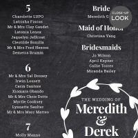 Image for Simple Chalkboard Wedding Seating Chart