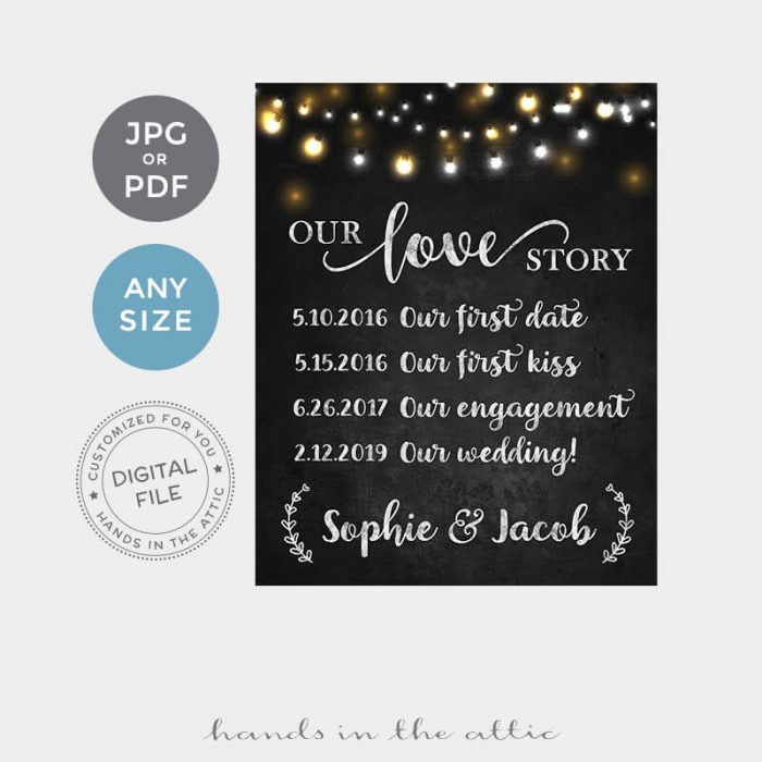 Our Love Story Timeline Printable