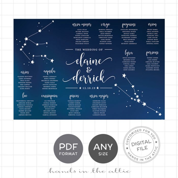 Constellation Signs Wedding Seating Chart